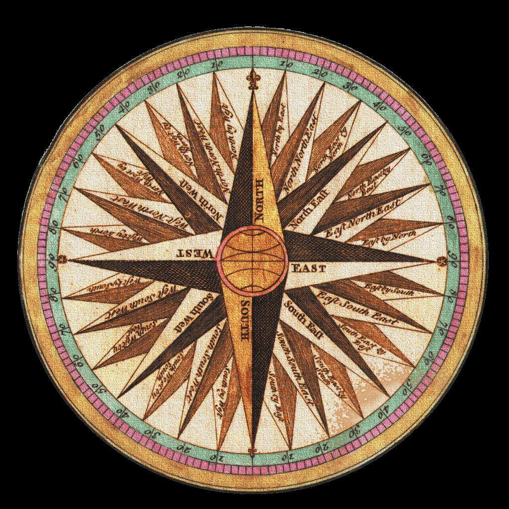 Natürlicher Kreislauf-Kompass. In jeder Himmelsrichtung ist eine bestimmte Qualität.